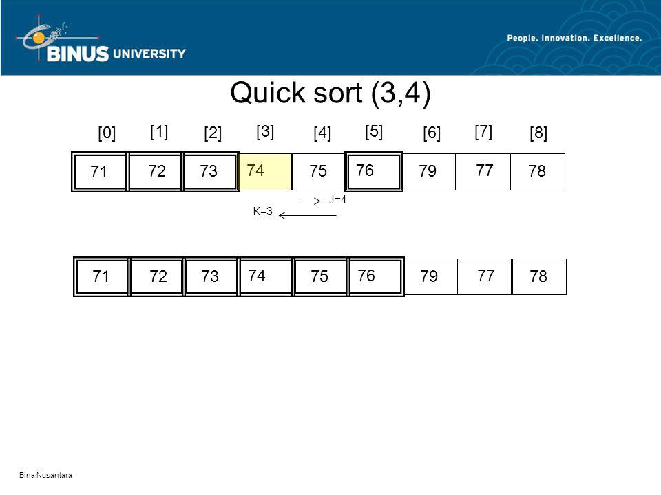 Quick sort (3,4) [0] [1] [2] [3] [4] [5] [6] [7] [8] 71 72 73 74 75 76